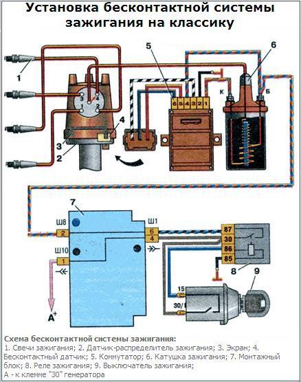 зажигания для ВАЗ-2105